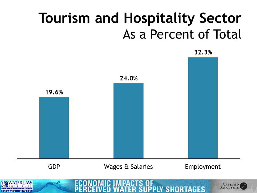 economic impact of tourism Economic impacts of tourism in hawaii tourism is the world's largest and fastest growing industry by the year 2010, these numbers will increase to nearly 40 percent all considered, tourism's actual and potential economic impact is astounding.